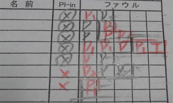 ファウルの書き方